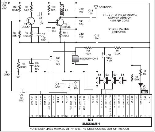 intruder radio alert system